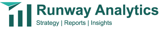 Runway Analytics Logo